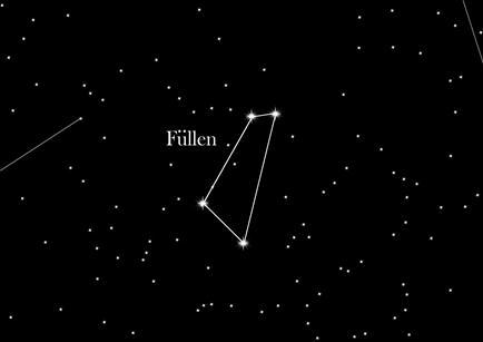 Sternbild Füllen
